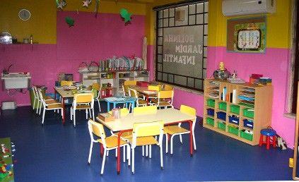 Foto 4 de Jardim de Infância O Bolinha