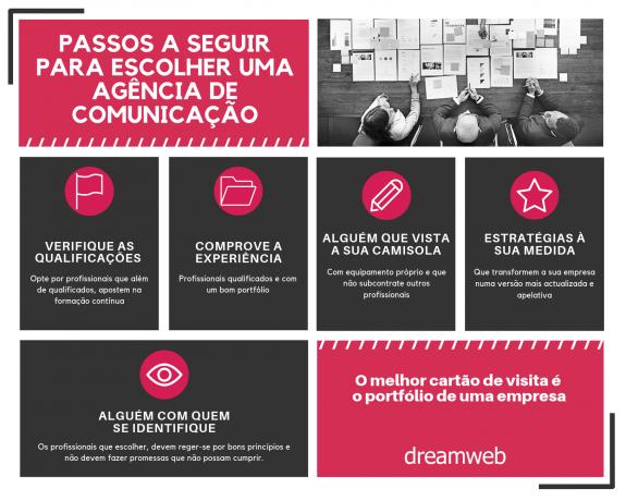 Foto 1 de Dreamweb - Agência de Comunicação